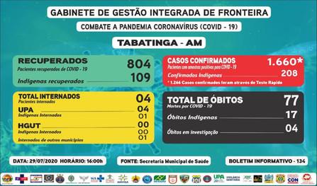 Reporte 134 - Secretaría Municipal de Salud (Brasil)