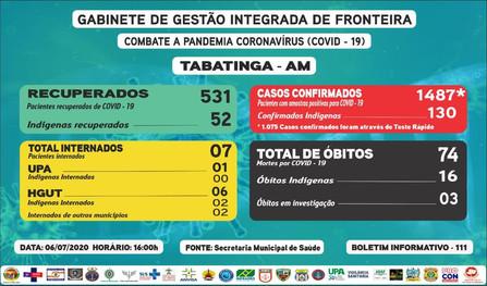 Reporte 111 - Secretaría Municipal de Salud (Brasil)