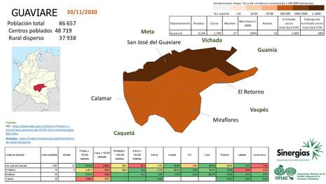 Situación del COVID-19 en el departamento de Guaviare a 23 de noviembre del 2020