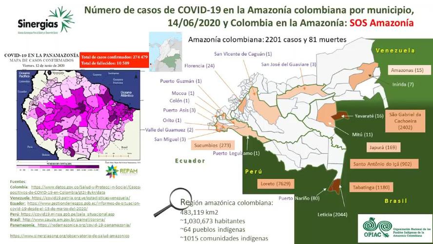 Número de casos de COVID-19 en la Panamazonía y la Amazonía colombiana - 22/06/2020
