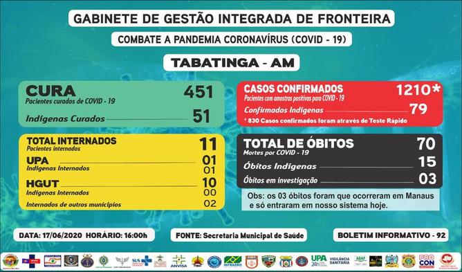Reporte 92 - Secretaría Municipal de Salud (Brasil)