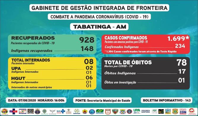 Reporte 143 - Secretaría Municipal de Salud (Brasil)