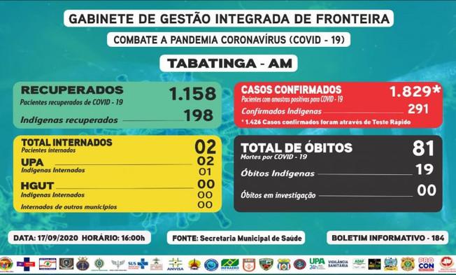 Reporte 184 - Secretaría Municipal de Salud (Brasil)