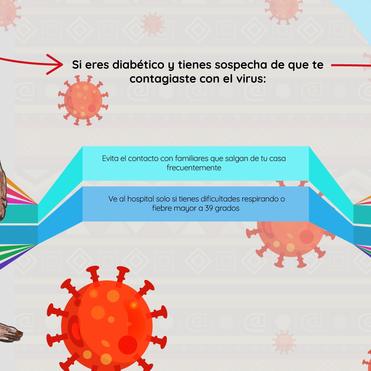 COVID-19 y diabetes: sospecha de contagio