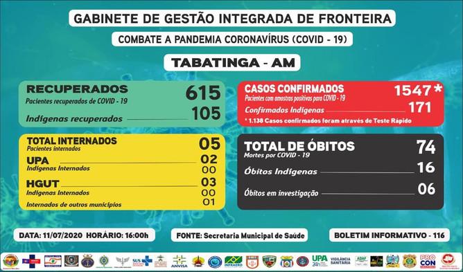 Reporte 116 - Secretaría Municipal de Salud (Brasil)