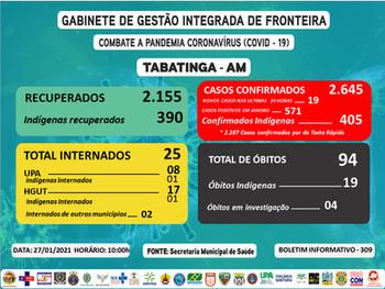 Reporte 309 - Secretaría Municipal de Salud (Brasil)