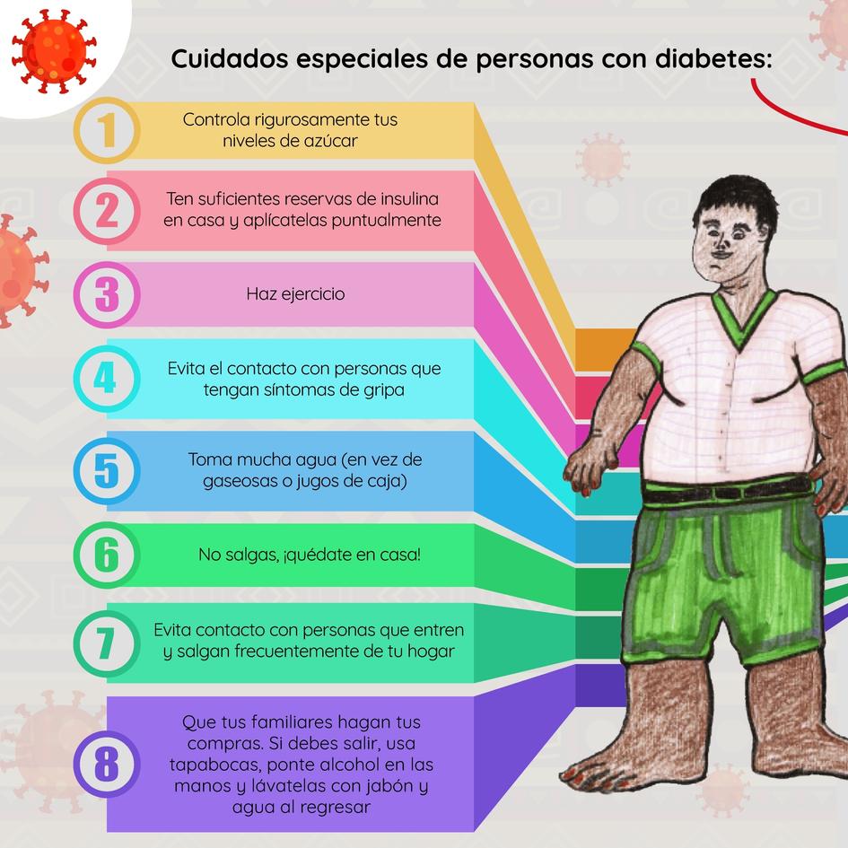 COVID-19 y diabetes: cuidados especiales