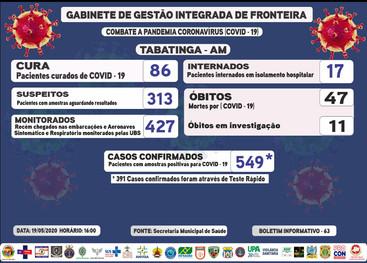 Reporte 63 - Secretaría Municipal de Salud (Brasil)