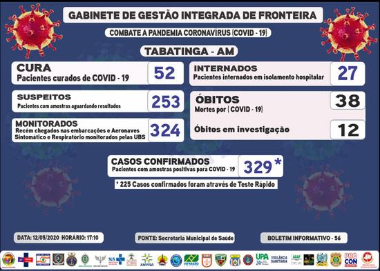 Reporte 56 - Secretaría Municipal de Salud (Brasil)