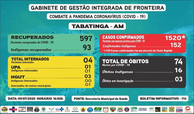 Reporte 114 - Secretaría Municipal de Salud (Brasil)