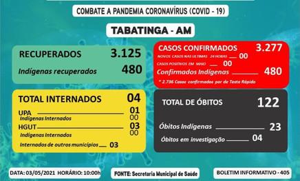 Reporte 405 - Secretaría Municipal de Salud (Brasil)