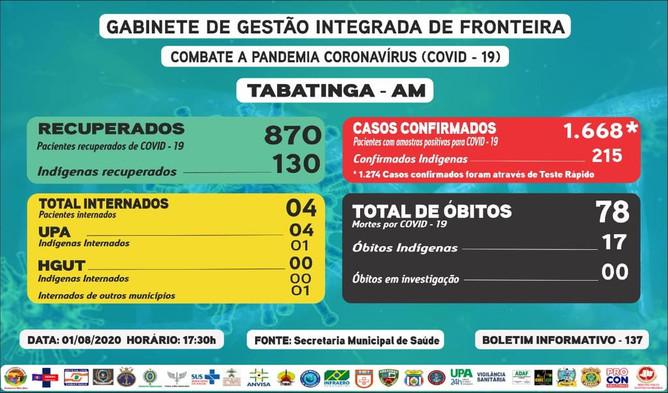 Reporte 137 - Secretaría Municipal de Salud (Brasil)