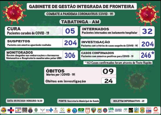 Reporte 49 - Secretaría Municipal de Salud (Brasil)