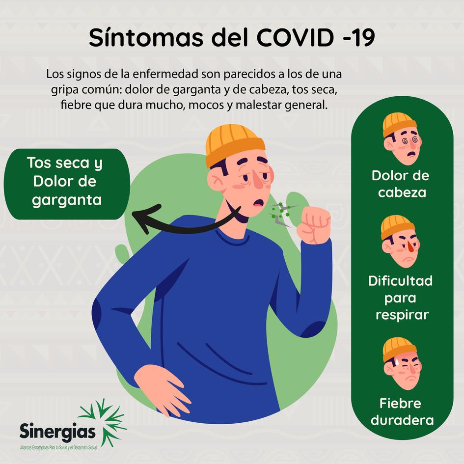 Sintomas del COVID-19