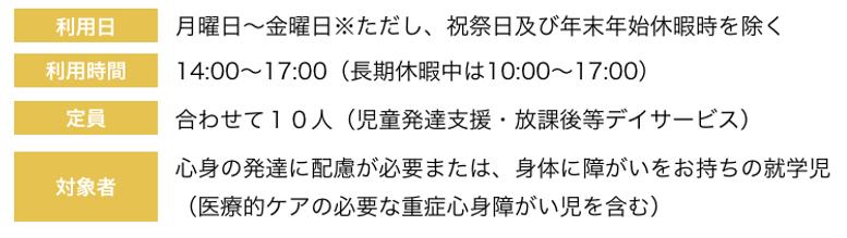みつばちキッズ_放課後等デイサービス事業.png