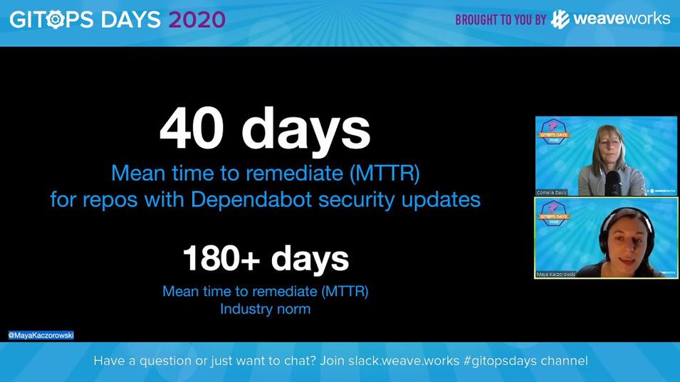GitOps Days 2020