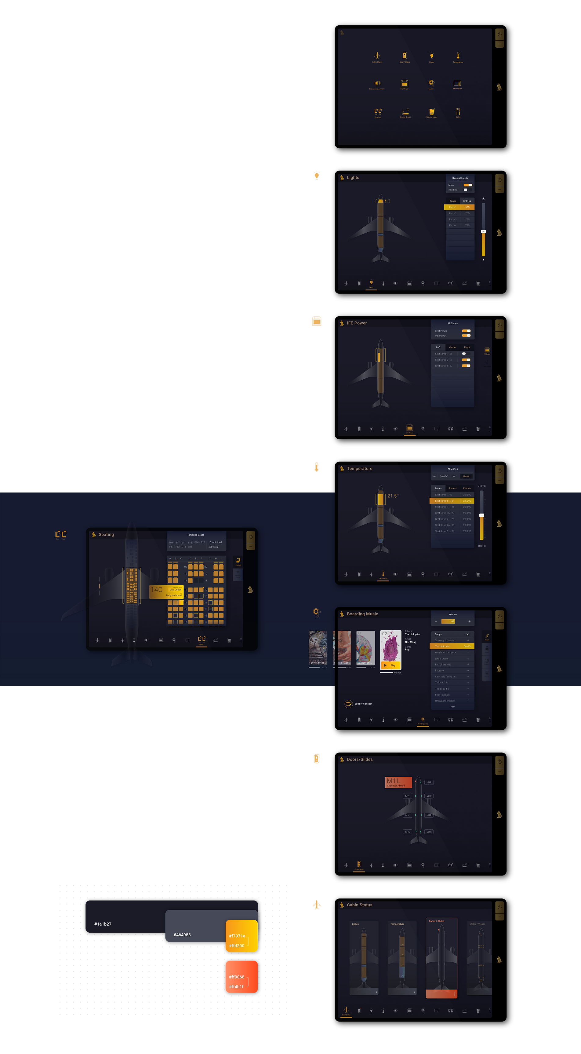 FAP Screens
