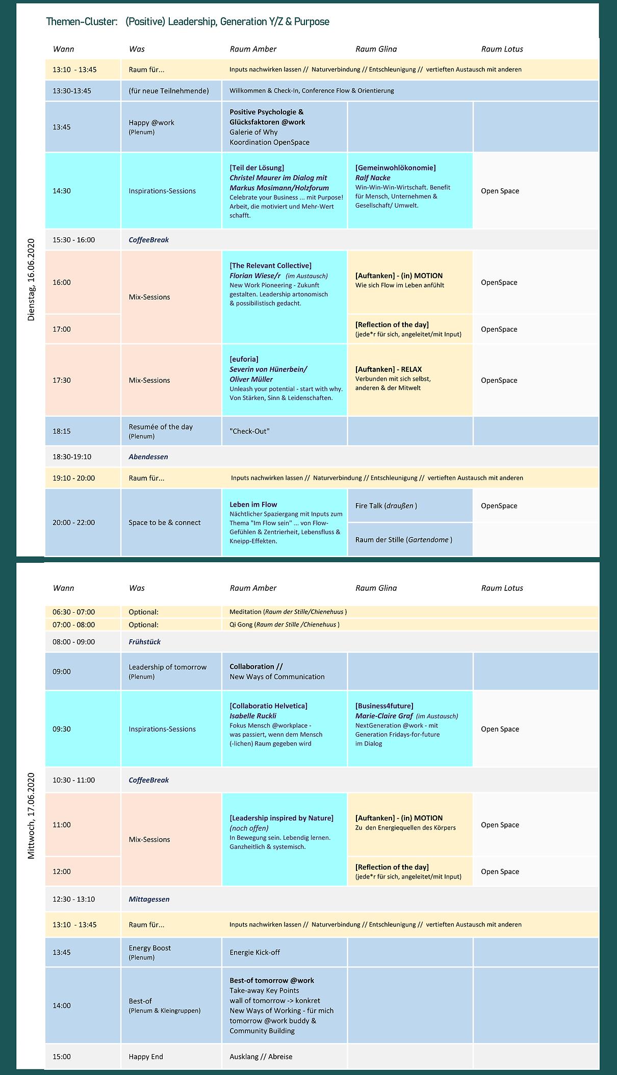 Programm_2020-02-03_Cluster2.png