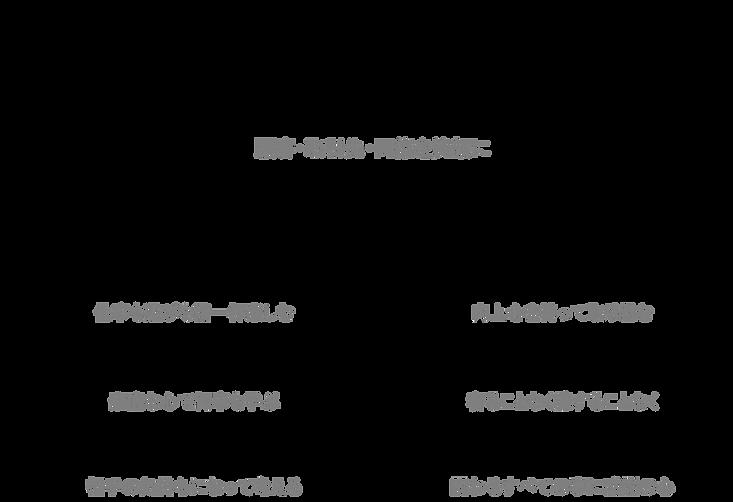 企業理念1.png