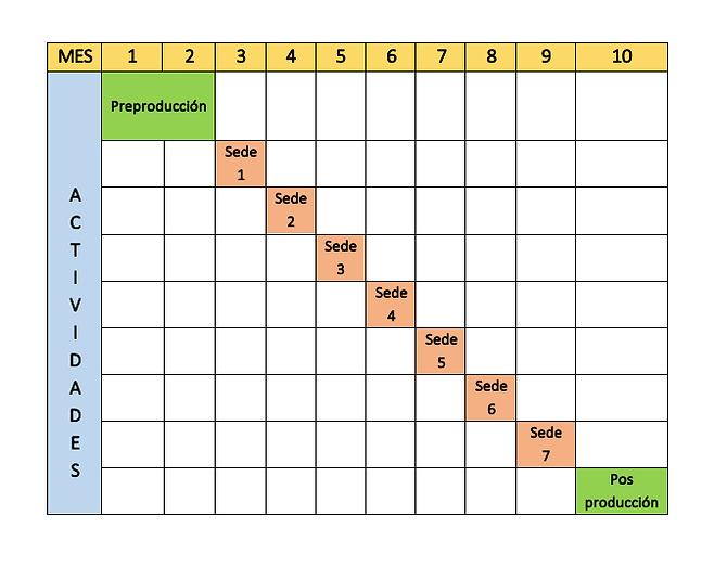 cronograma.png