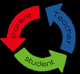 Parent-Teacher-Student Connect.png