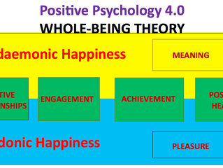 Whole-Being Theory Diagram