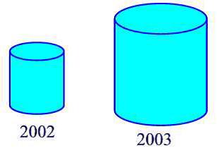 Misleading diagram O level E Math