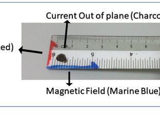 Alternative Method to Fleming's Left Hand Rule of Electromagnetism