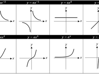 O-level E-Math: Mastering Functions and Graphs (Part 1)