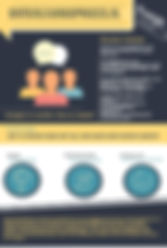 Communityprocessing - Samenlevingsproces