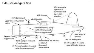 Configuration F4U-2