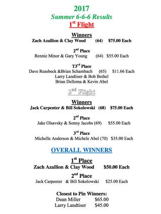 Summer 6-6-6 Results