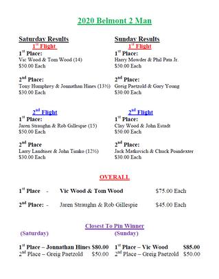 Belmont 2Man Results