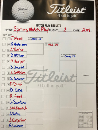 Spring Match Play Flight 2 Bracket