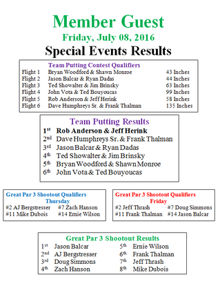 Special Events Results