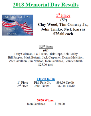 Memorial Day Results