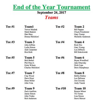 End of Year Teams
