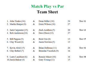 Match Play Vs. Par Pairings