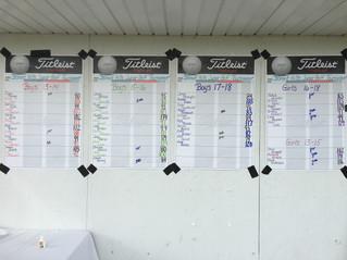 Belmont Hills Junior Golf Tournament