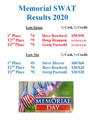 Memorial SWAT Results