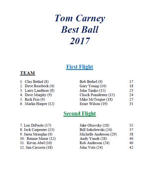 Tom Carney Flights