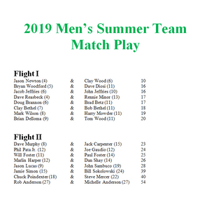 Summer Team Match Play Flights