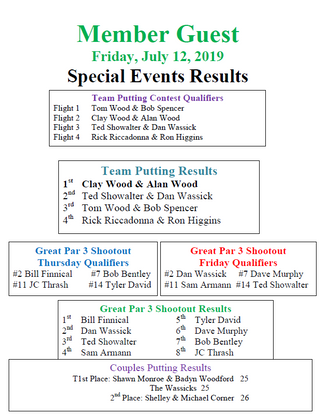 Special Event Results