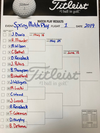 Spring Match Play Flight 1 Bracket