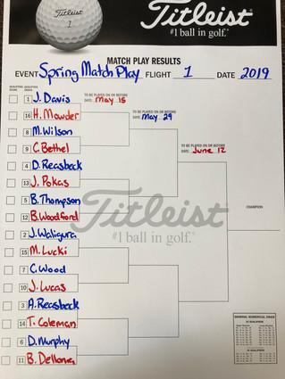 Spring Match Play Flight 1 Bracket