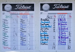 President Cup Results