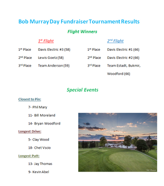 Murray Day Results