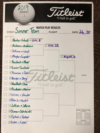 Summer Team Match Play Bracket