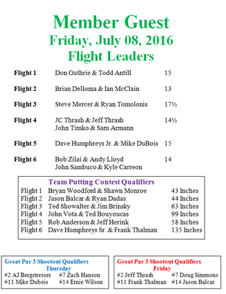 Friday Results