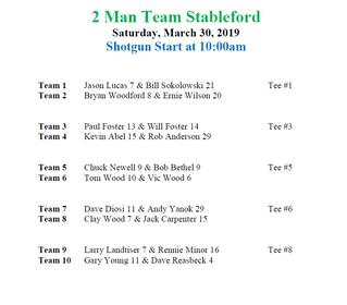 Team Stableford Teams